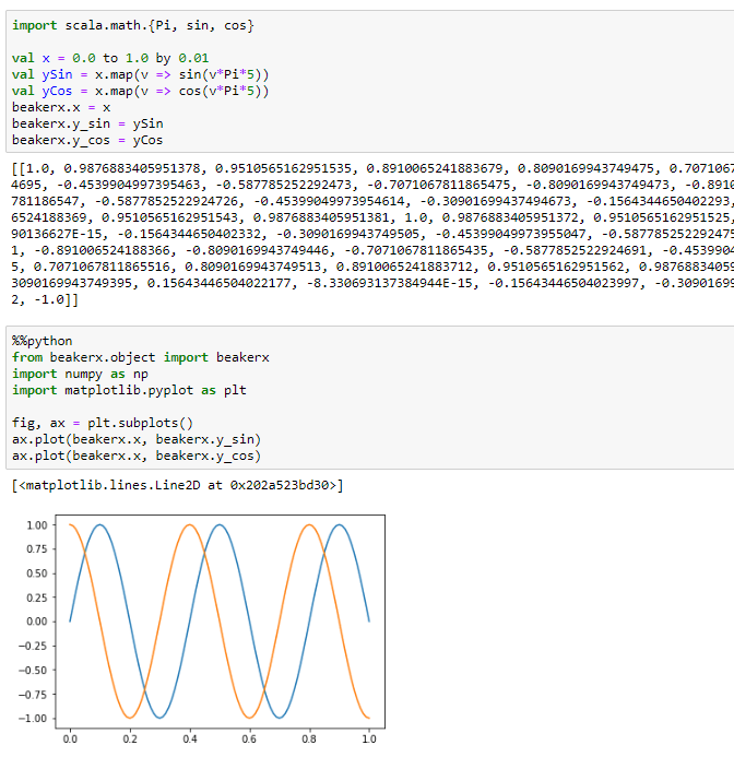 Data from Scala plot with Matplotlib