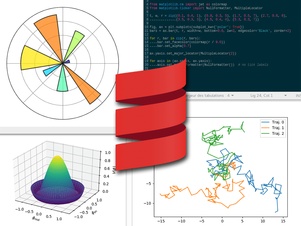 Using Matplotlib with Scala on Jupyter Notebook (and more...)